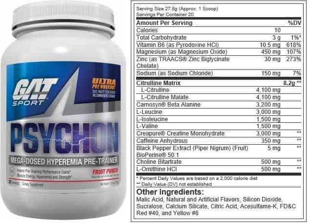 What Are the Ingredients and Dosages of GAT Psychon ?