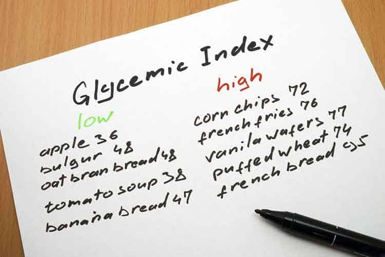 High Glycemic Index Carbohydrates - Fast Carbs