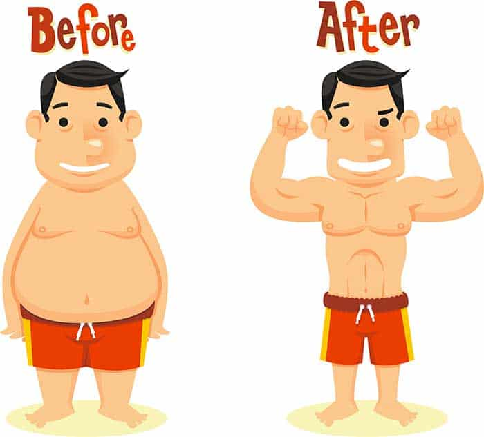 Muscles before and after picture