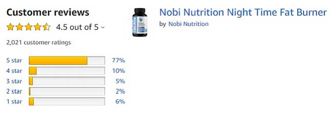 Are There Any Nobi Nutrition Night Time Fat Burner Customer Reviews?
